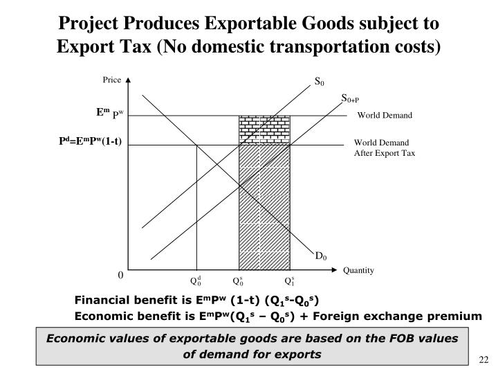 Project Produces Exportable Goods subject to