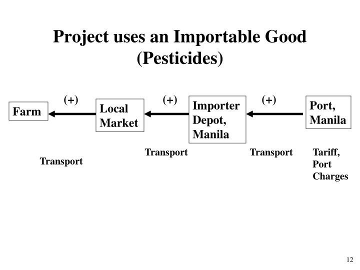 Project uses an Importable Good (Pesticides)