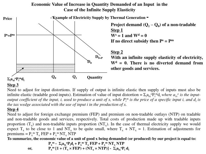 Economic Value of Increase in Quantity Demanded of an Input  in the