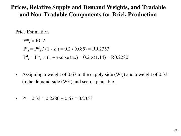 Prices, Relative Supply and Demand Weights, and Tradable and Non-Tradable Components for Brick Production