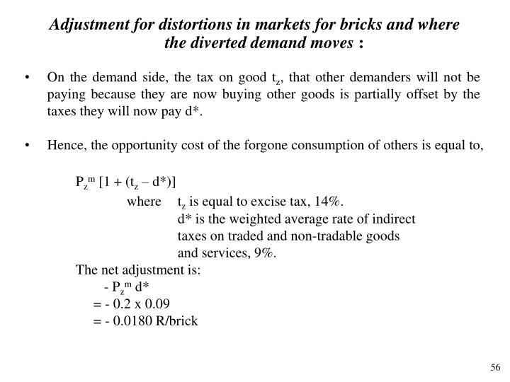 On the demand side, the tax on good t
