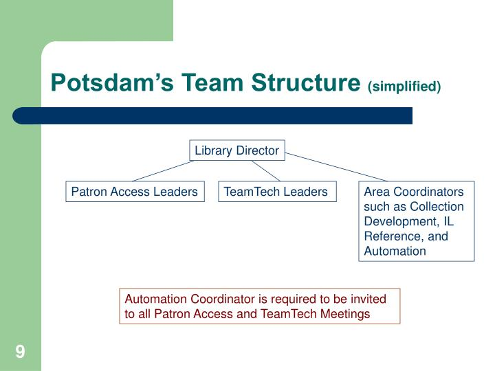 Potsdam's Team Structure
