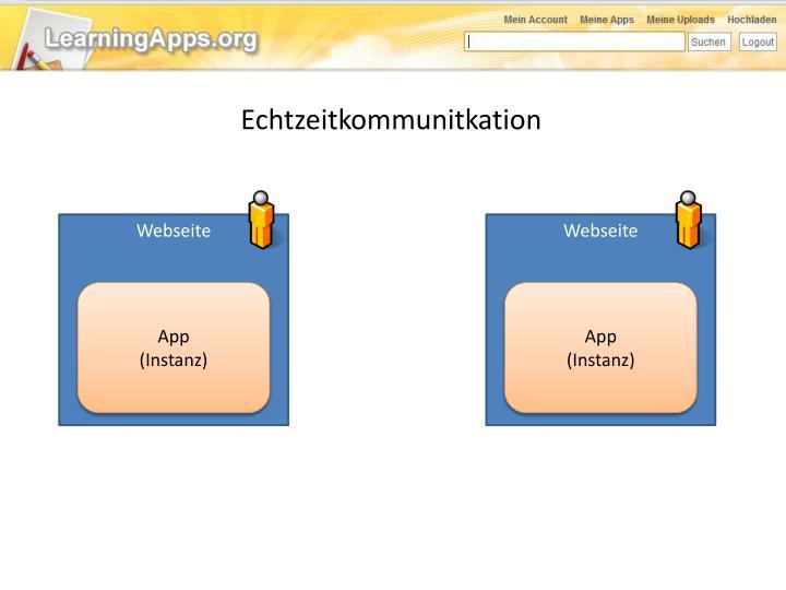 Echtzeitkommunitkation