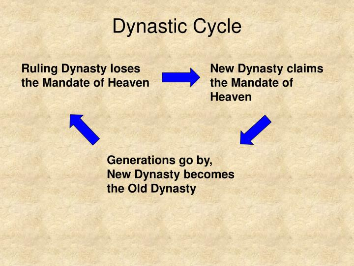 dynastic cycle According to chinese political theory, every dynasty goes through a dynastic cycle a new ruler: unites china, founds a new dynasty, and gains the mandate of heaven.
