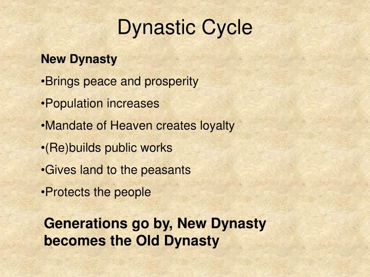 dynastic cycle Chinese dynasties rise and fall in a pattern known as the dynastic cycle, which is  determined by the will of heaven.