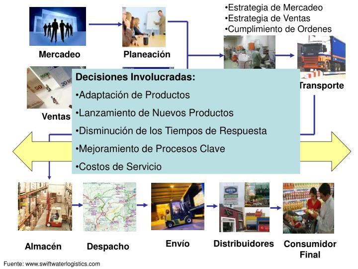 scm gestión de la cadena de suministros aprovisionamiento gestión de ...