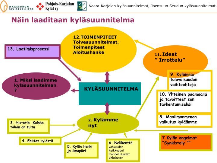 Vaara-Karjalan kyläsuunnitelmat, Joensuun Seudun kyläsuunnitelmat