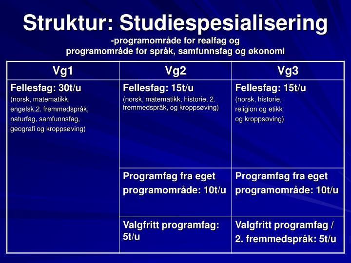 Struktur: Studiespesialisering