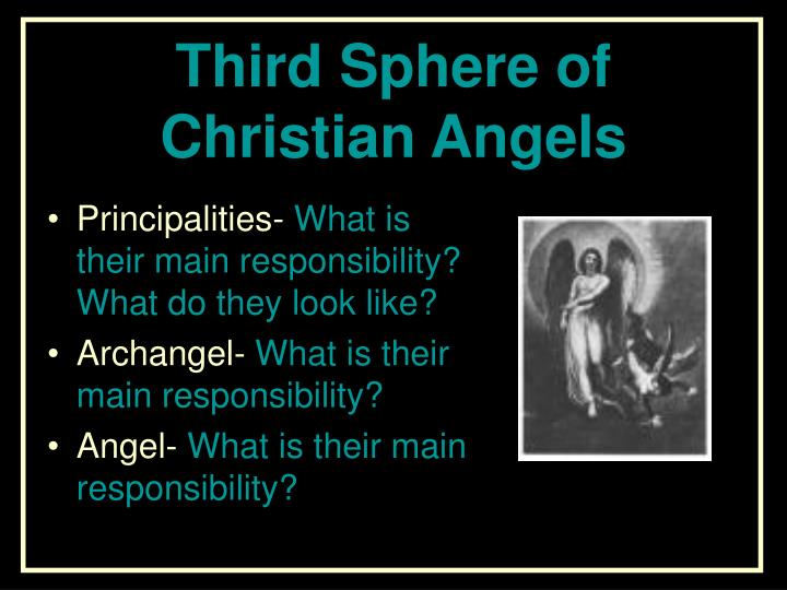 Third Sphere of Christian Angels