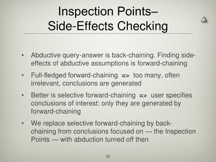 Inspection Points‒