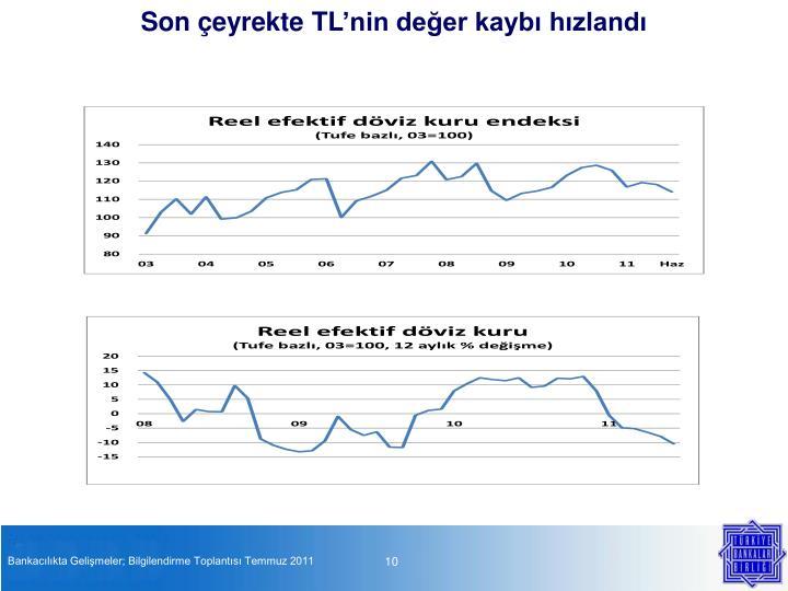 Son çeyrekte TL'nin değer kaybı hızlandı