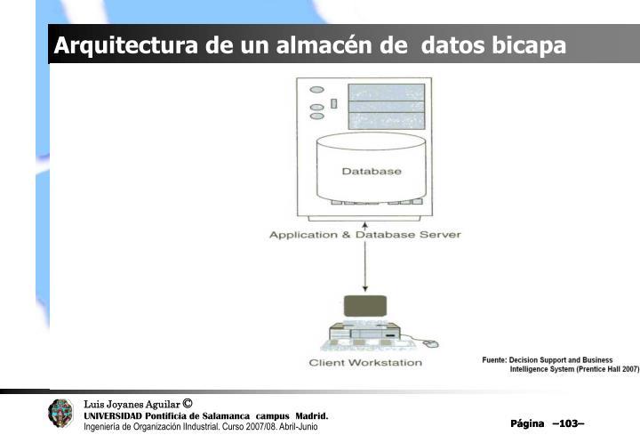 Arquitectura de un almacén de  datos bicapa