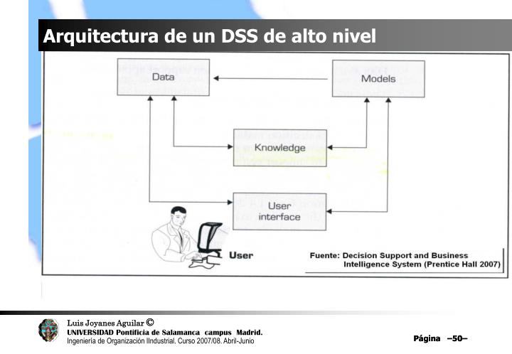 Arquitectura de un DSS de alto nivel