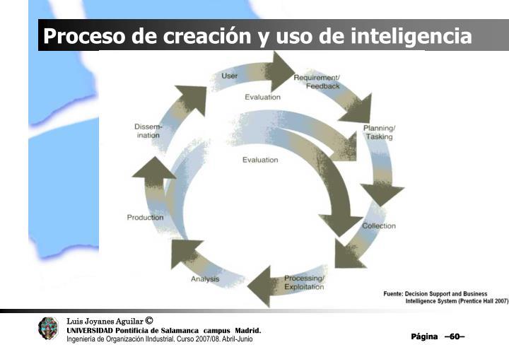Proceso de creación y uso de inteligencia