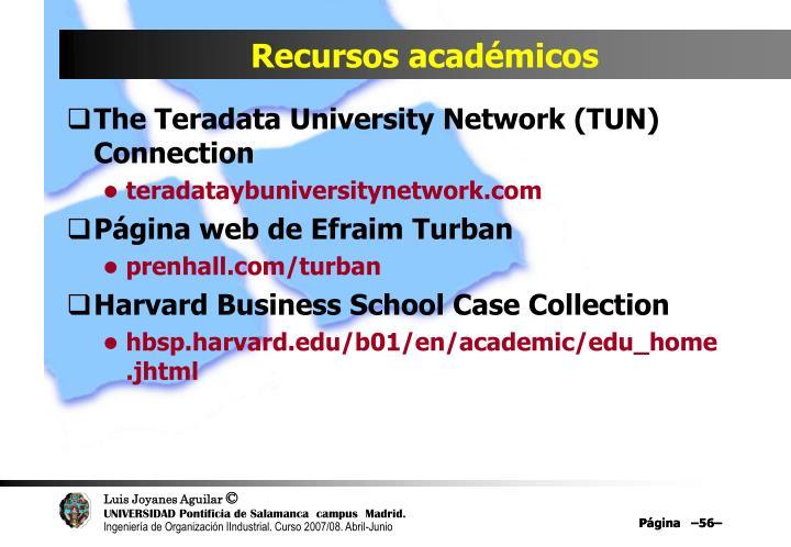 Recursos académicos