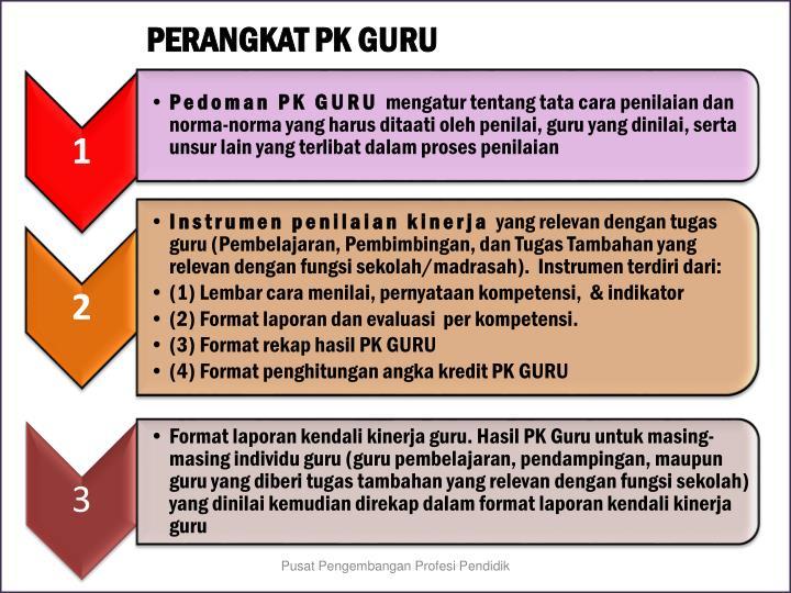 PERANGKAT PK GURU