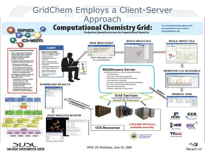 GridChem Employs a Client-Server Approach