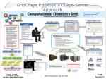 gridchem employs a client server approach