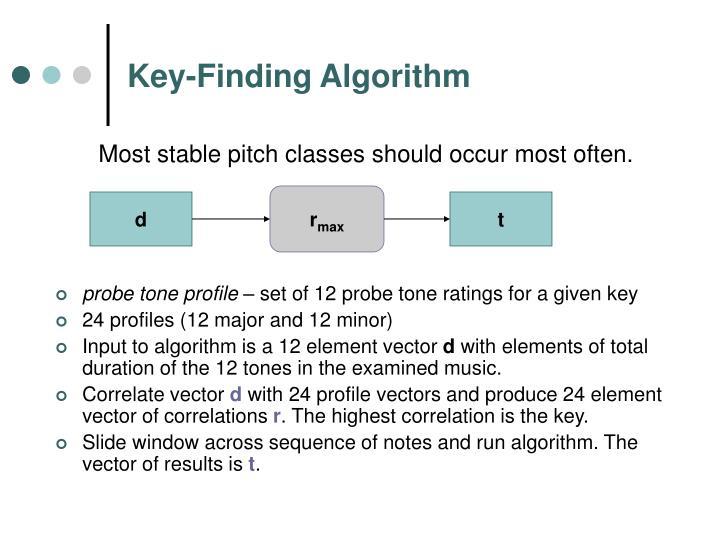 Key-Finding Algorithm