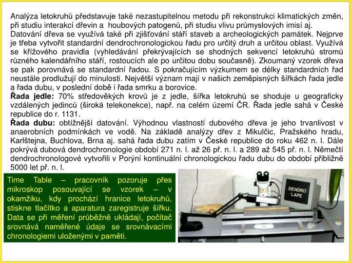 Analza letokruh pedstavuje tak nezastupitelnou metodu pi rekonstrukci klimatickch zmn, pi studiu interakc devin a  houbovch patogen, pi studiu vlivu prmyslovch imis aj.