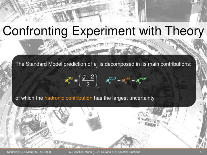 Confronting Experiment with Theory