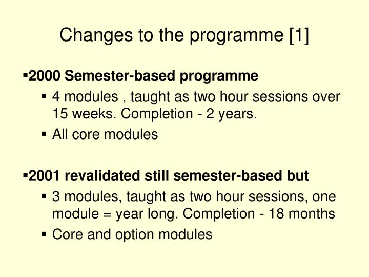 Changes to the programme 1