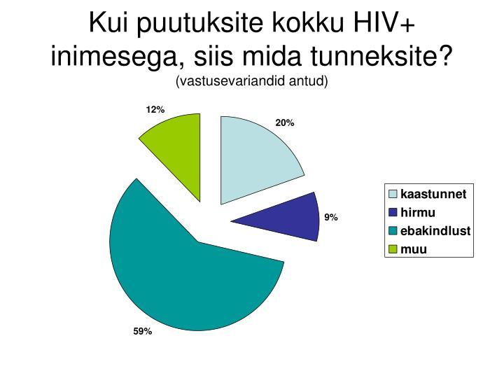 Kui puutuksite kokku HIV+ inimesega, siis mida tunneksite?