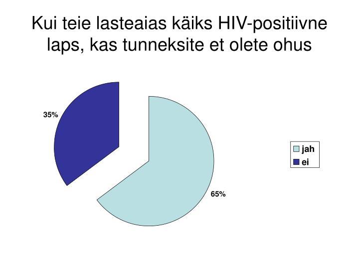 Kui teie lasteaias käiks HIV-positiivne laps, kas tunneksite et olete ohus