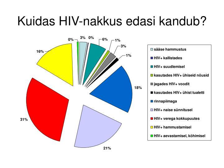 Kuidas HIV-nakkus edasi kandub?