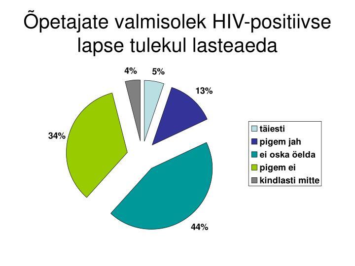 Õpetajate valmisolek HIV-positiivse lapse tulekul lasteaeda