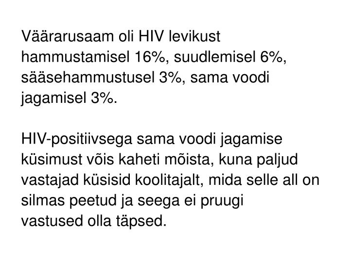 Väärarusaam oli HIV levikust