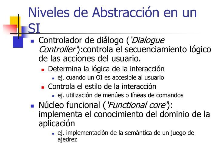 Niveles de Abstracción en un SI