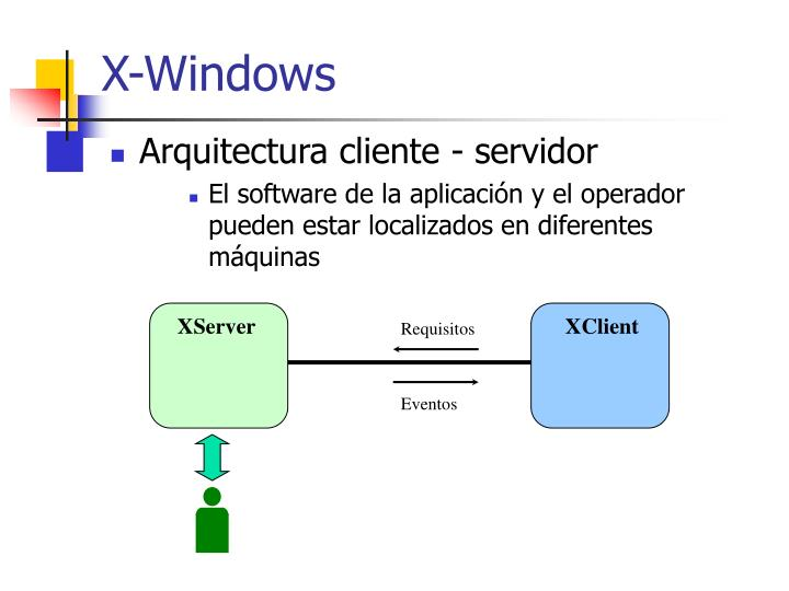 X-Windows