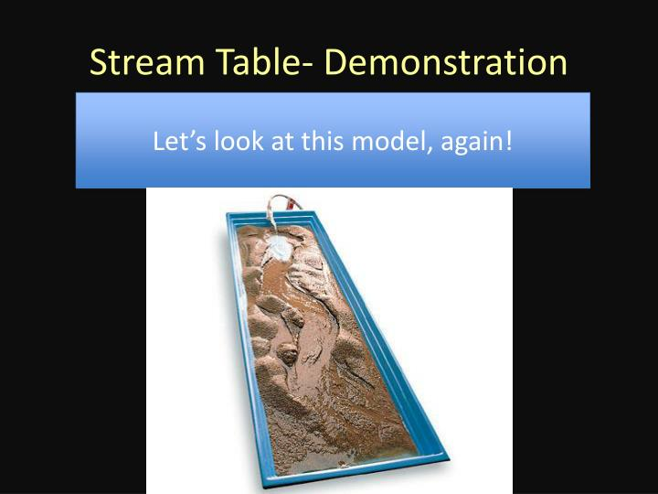 Stream Table- Demonstration