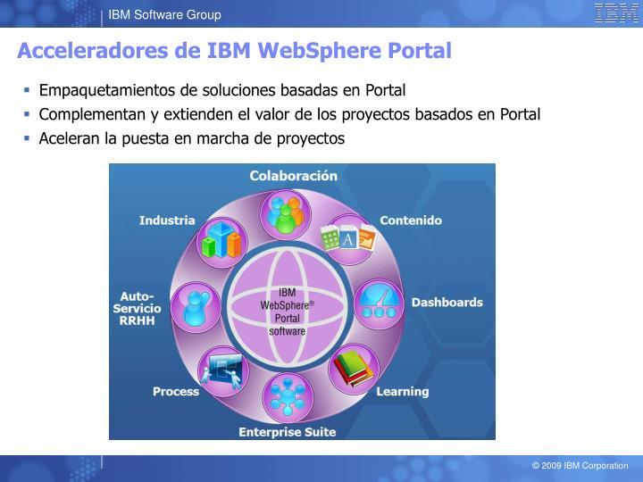 Acceleradores de IBM WebSphere Portal