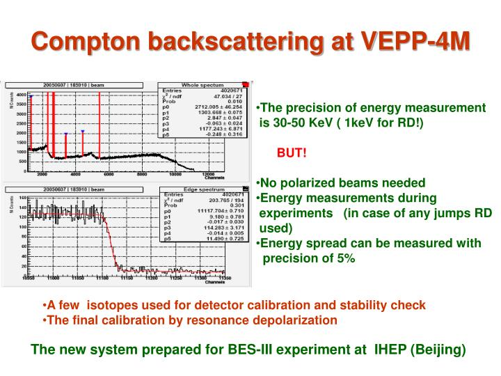 Compton backscattering at VEPP-4M
