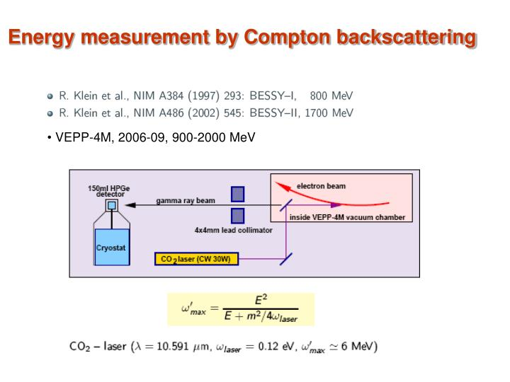 Energy measurement by Compton backscattering