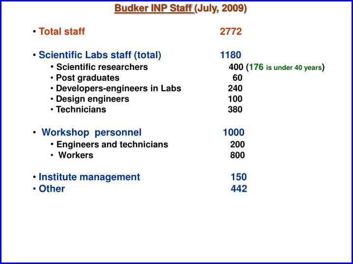 Budker INP Staff