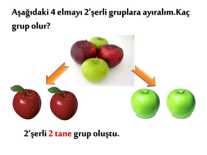 Aşağıdaki 4 elmayı 2'şerli gruplara ayıralım.Kaç grup olur?