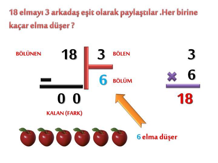 18 elmayı 3 arkadaş eşit olarak paylaştılar .Her birine kaçar elma düşer ?