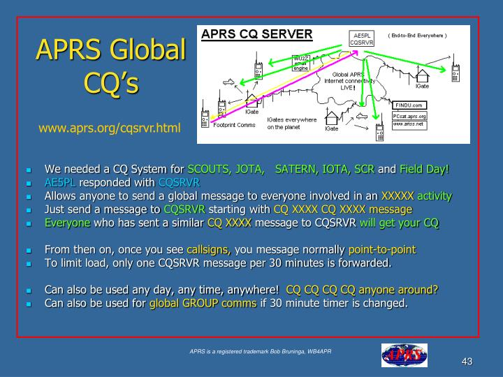 APRS Global