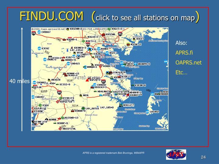 FINDU.COM  (