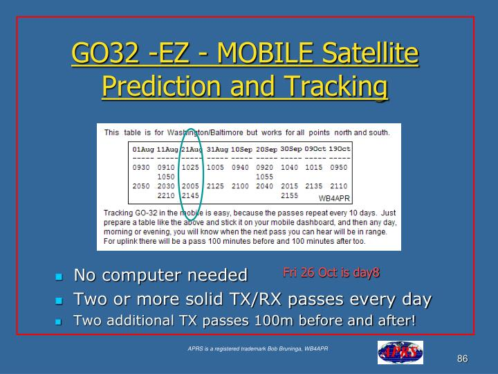 GO32 -EZ - MOBILE Satellite