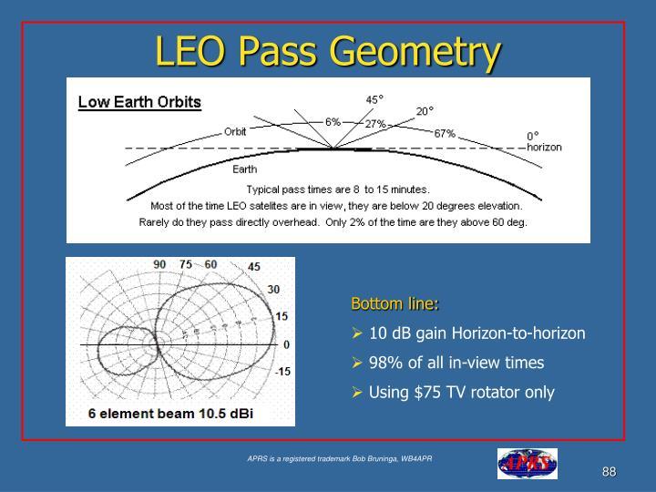 LEO Pass Geometry