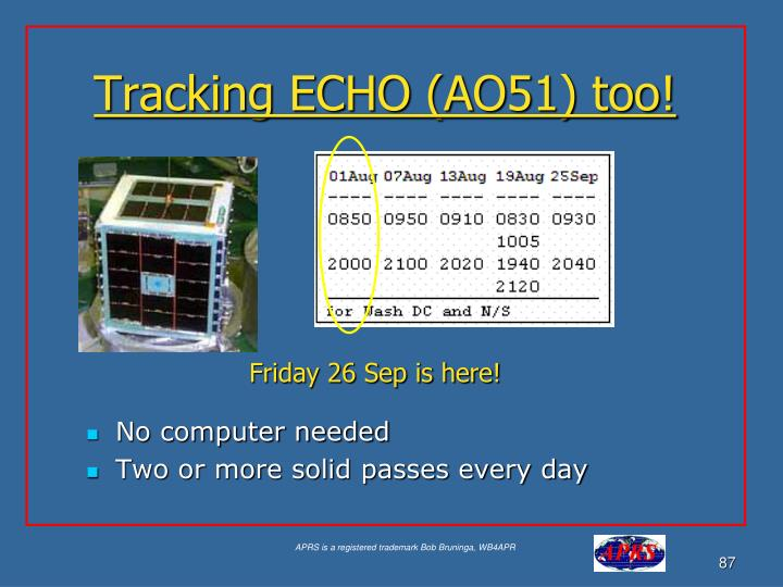 Tracking ECHO (AO51) too!