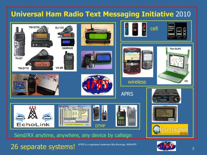 Universal Ham Radio Text Messaging Initiative