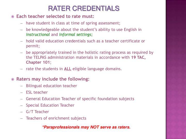 RATER CREDENTIALS