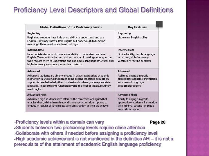 Proficiency Level Descriptors and Global Definitions