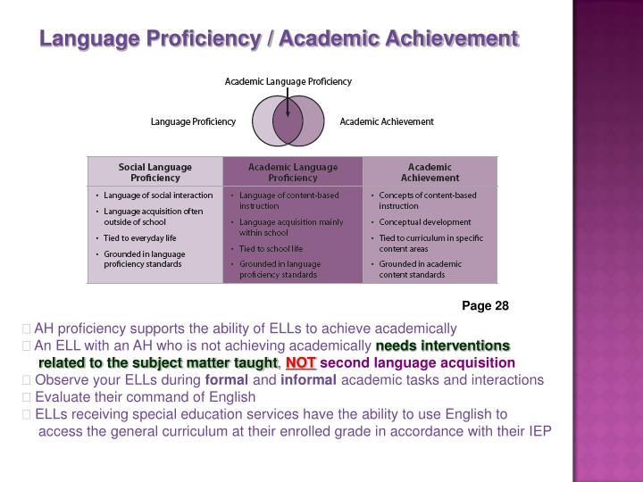 Language Proficiency / Academic Achievement
