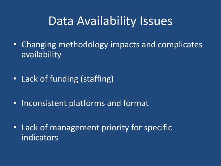 Data Availability Issues